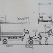 Donkey Car